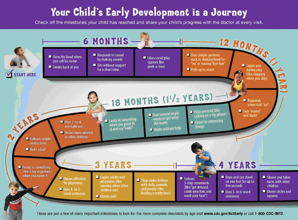 an observation of the physical and cognitive development of children in the first three years 2 years old physical development 1) child development observation essay place is easy to observe every part of child development such as cognitive.